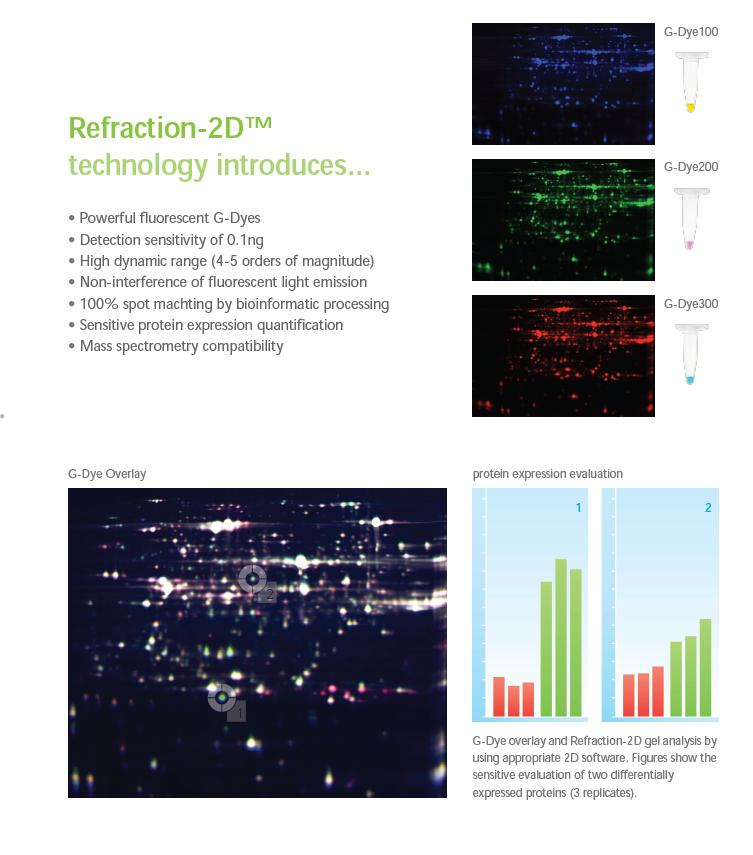 refraction_technology